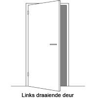 Informatie linksdraaiende deur