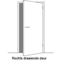 Informatie rechtsdraaiende deur