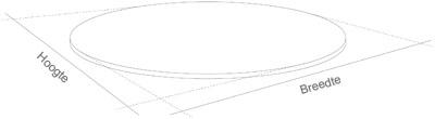 Voorbeeld-opmeten-rond-tafelblad
